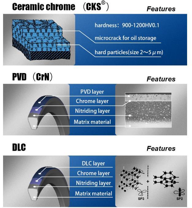 Piston-ring-t.jpg