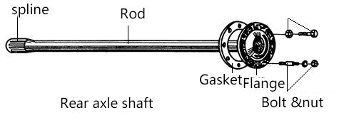Rear-Axle-Shaft-For-Truck-t.jpg